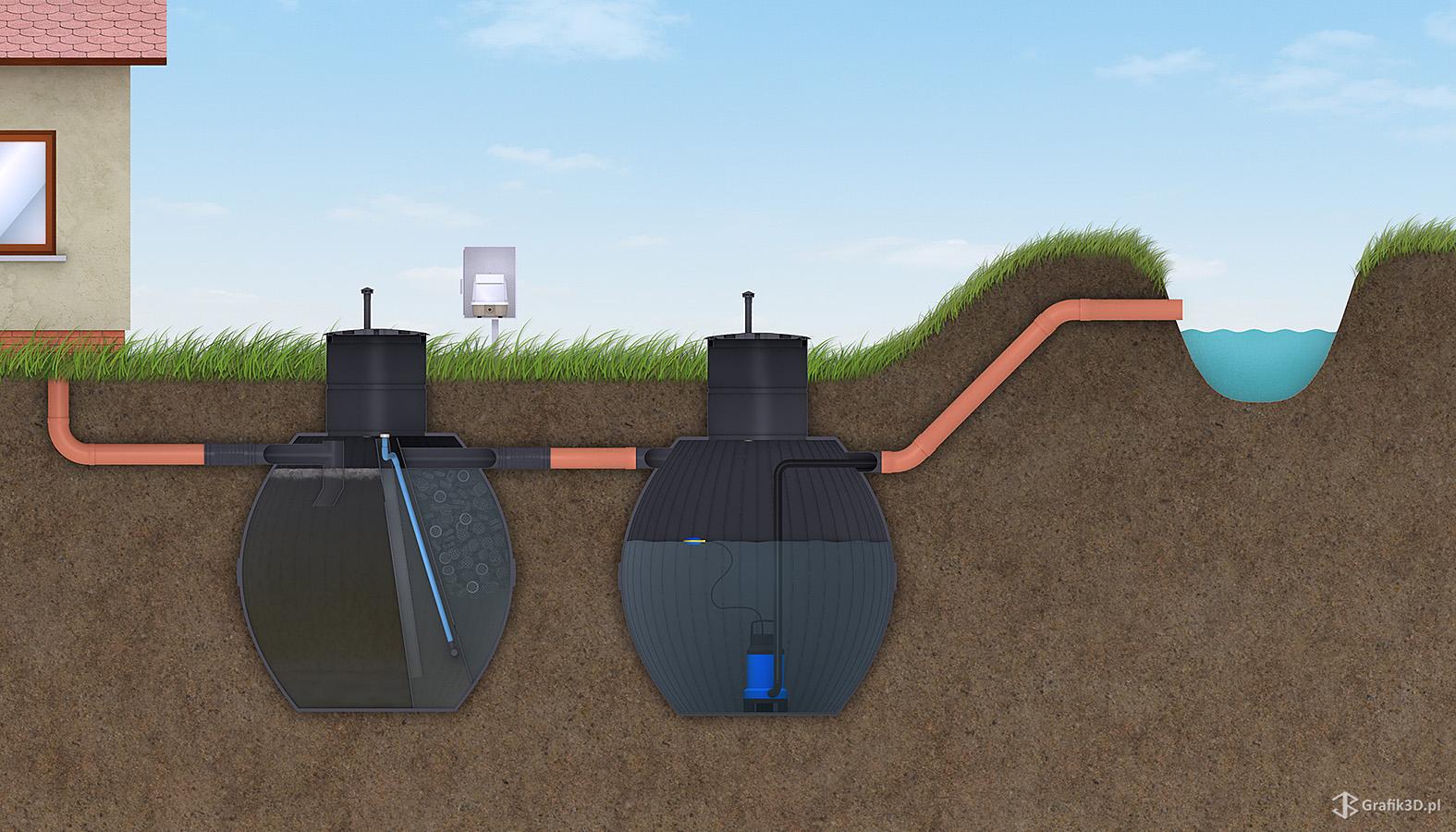 Trójwymiarowa wizualizacja przekroju podziemnej instalacji kana