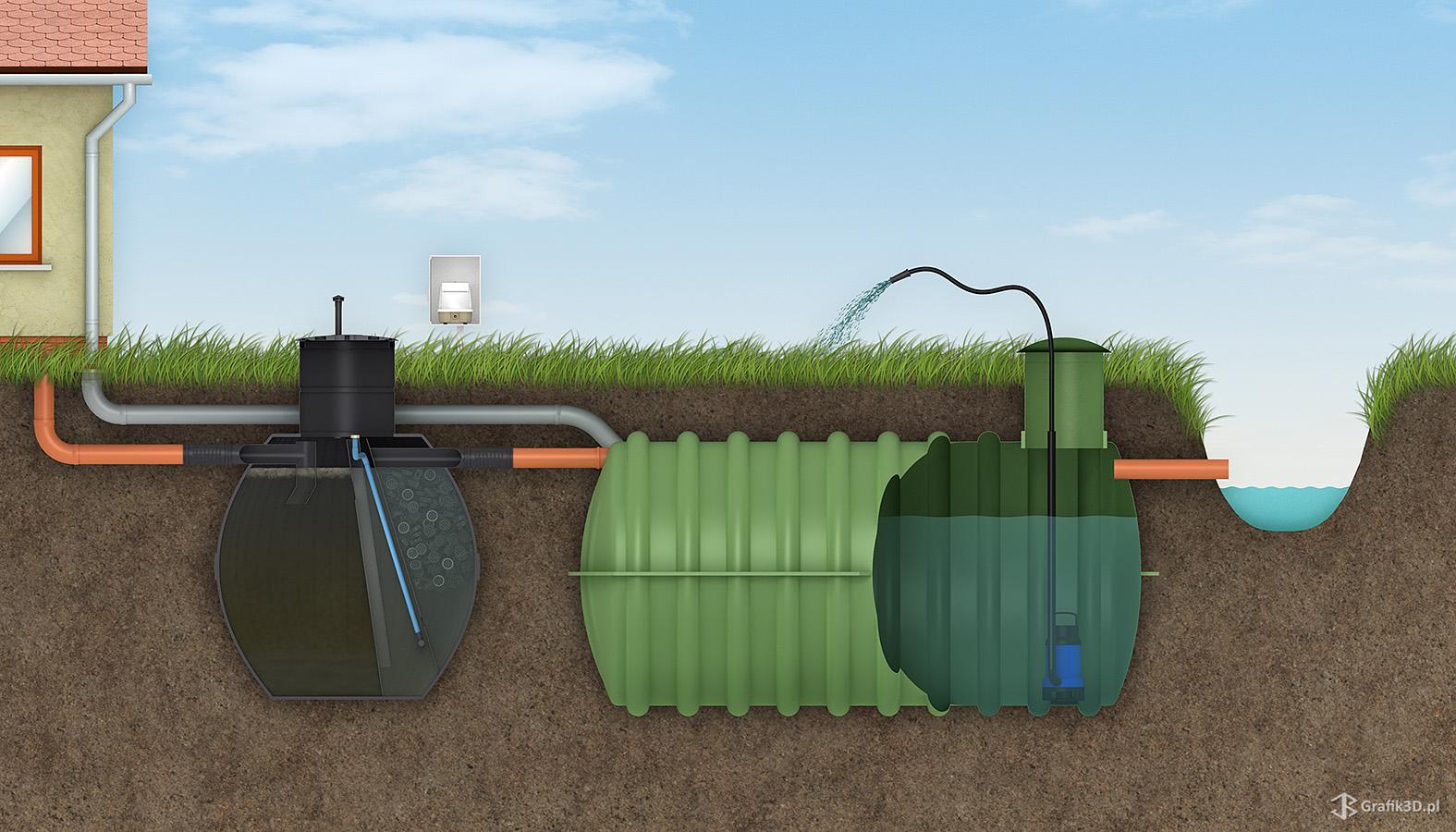 Zlecenie wizualizacji 3d przydomowej oczyszczalni